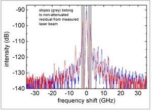 ファブリーペロー干渉計でのtorusレーザーサイドバンドデータ